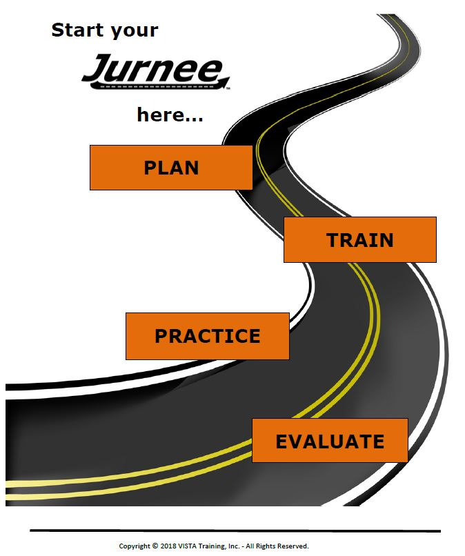 Jurnee Instructor Kit Road Map